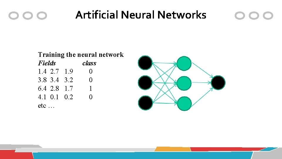 Artificial Neural Networks Training the neural network Fields class 1. 4 2. 7 1.