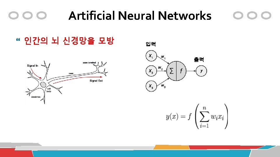 Artificial Neural Networks 인간의 뇌 신경망을 모방 입력 출력