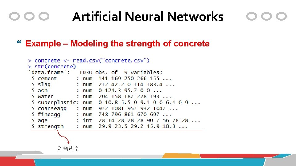 Artificial Neural Networks Example – Modeling the strength of concrete 예측변수