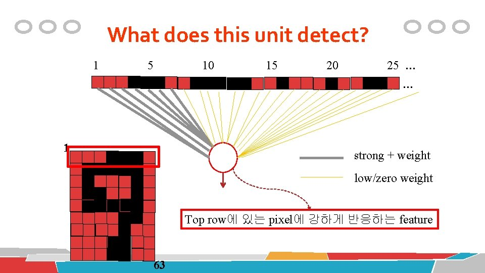 What does this unit detect? 1 5 10 15 20 25 … … 1