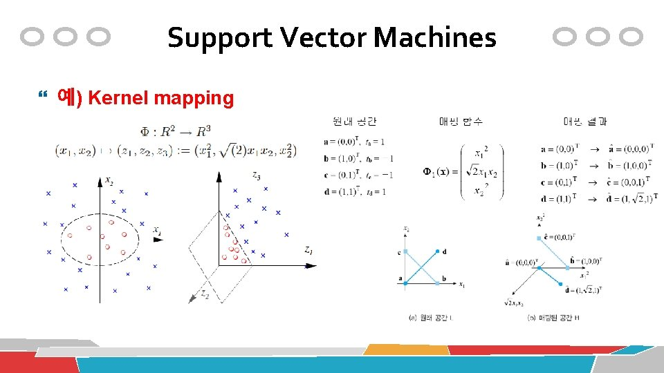 Support Vector Machines 예) Kernel mapping