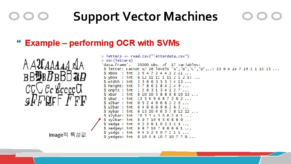 Support Vector Machines Example – performing OCR with SVMs Image적 특성값
