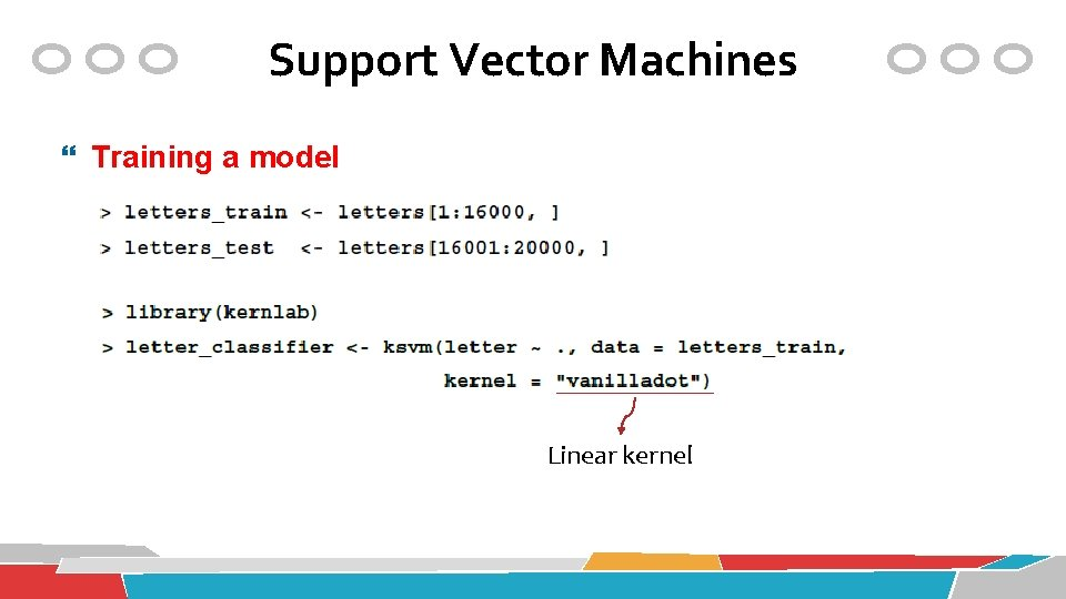 Support Vector Machines Training a model Linear kernel