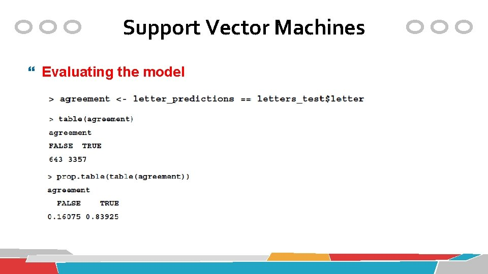 Support Vector Machines Evaluating the model