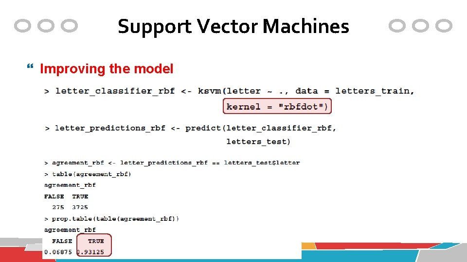 Support Vector Machines Improving the model