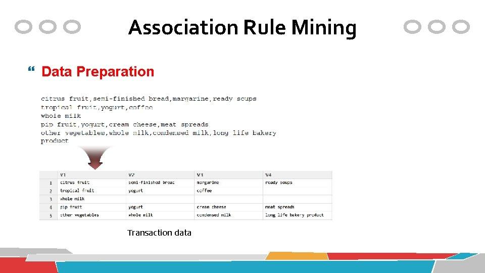 Association Rule Mining Data Preparation Transaction data