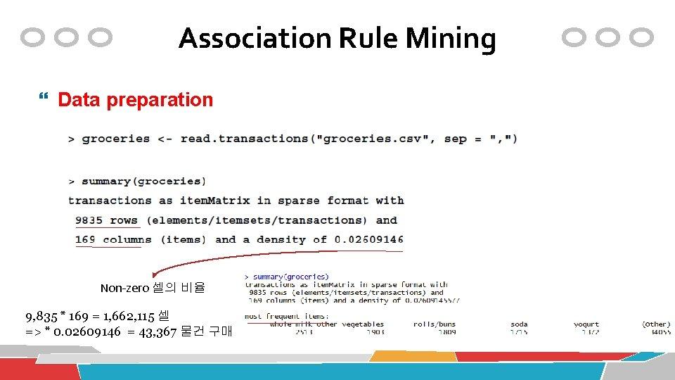 Association Rule Mining Data preparation Non-zero 셀의 비율 9, 835 * 169 = 1,
