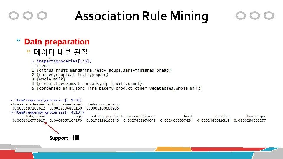 Association Rule Mining Data preparation 데이터 내부 관찰 Support 비율