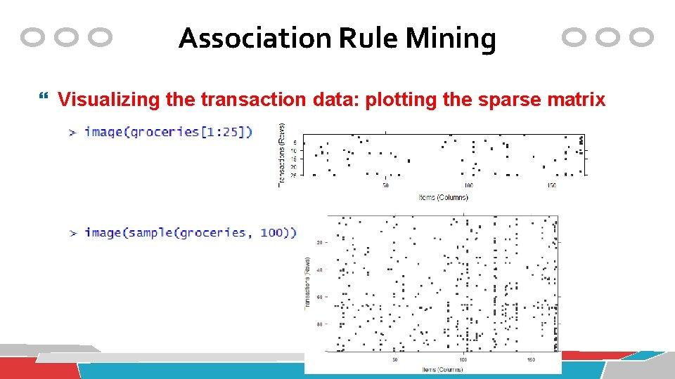 Association Rule Mining Visualizing the transaction data: plotting the sparse matrix
