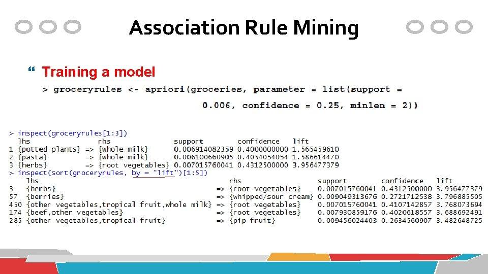 Association Rule Mining Training a model