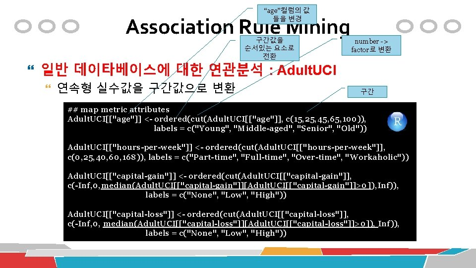 """age""컬럼의 값 들을 변경 Association Rule Mining 구간값을 순서있는 요소로 전환 number -> factor로"