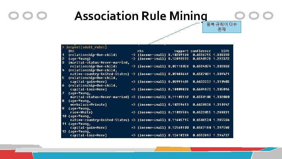 Association Rule Mining 중복 규칙이 다수 존재