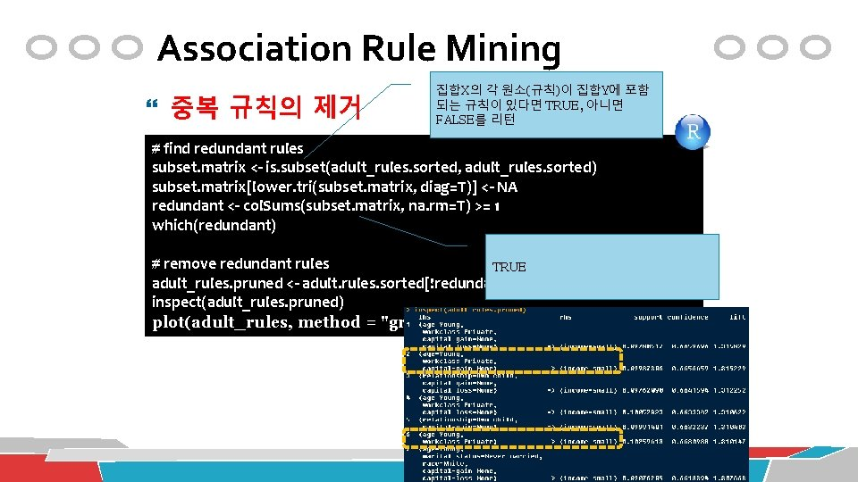 Association Rule Mining 중복 규칙의 제거 집합X의 각 원소(규칙)이 집합Y에 포함 되는 규칙이 있다면