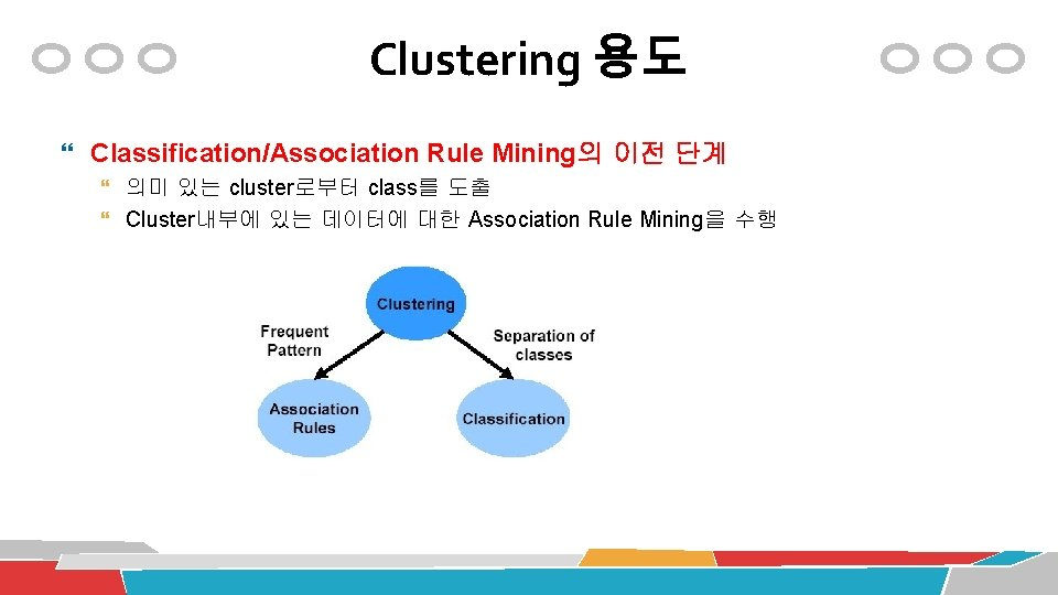 Clustering 용도 Classification/Association Rule Mining의 이전 단계 의미 있는 cluster로부터 class를 도출 Cluster내부에 있는