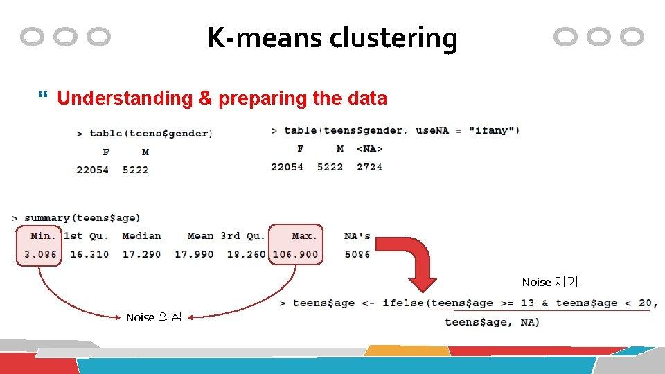 K-means clustering Understanding & preparing the data Noise 제거 Noise 의심