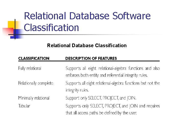 Relational Database Software Classification Relational Database Classification