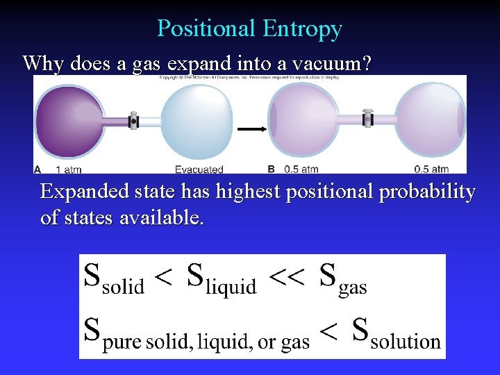 Positional Entropy Why does a gas expand into a vacuum? Expanded state has highest