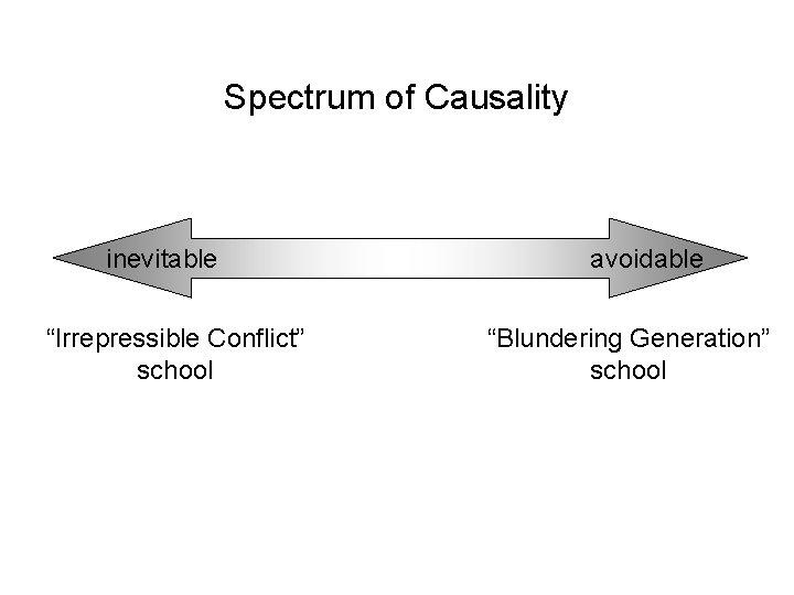 "Spectrum of Causality inevitable ""Irrepressible Conflict"" school avoidable ""Blundering Generation"" school"