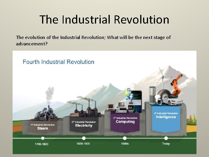 The Industrial Revolution The evolution of the Industrial Revolution; What will be the next