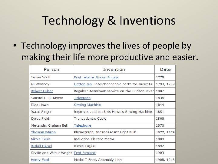 Technology & Inventions • Technology improves the lives of people by making their life