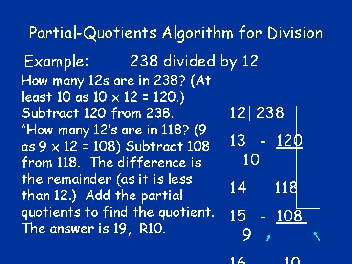 Partial-Quotients Algorithm for Division Example: 238 divided by 12 How many 12 s are