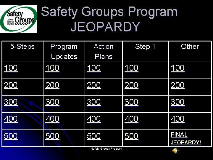 Safety Groups Program JEOPARDY 5 -Steps Program Updates Action Plans Step 1 Other