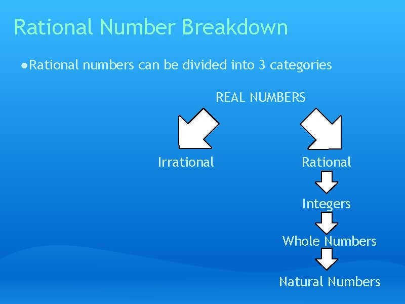 Rational Number Breakdown ● Rational numbers can be divided into 3 categories REAL NUMBERS