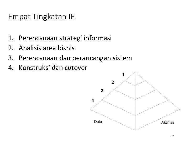 Empat Tingkatan IE 1. 2. 3. 4. Perencanaan strategi informasi Analisis area bisnis Perencanaan