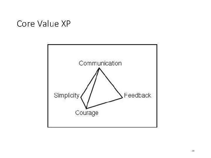 Core Value XP 28