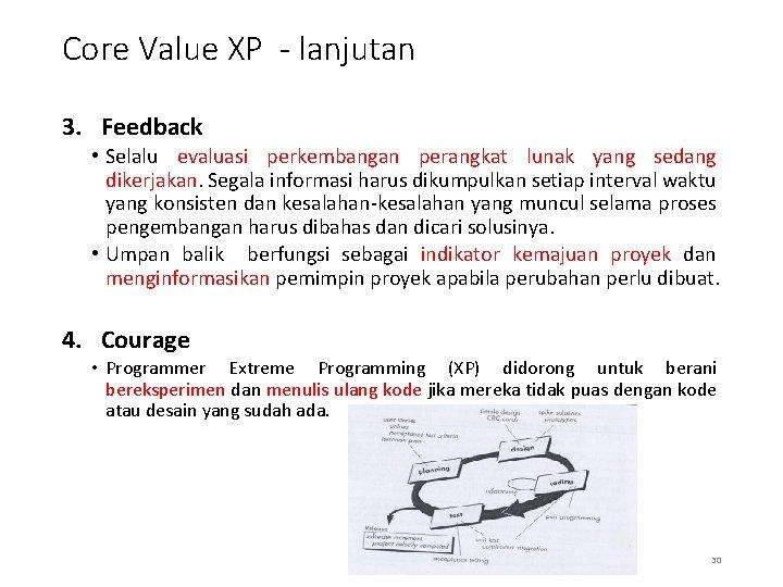 Core Value XP - lanjutan 3. Feedback • Selalu evaluasi perkembangan perangkat lunak yang