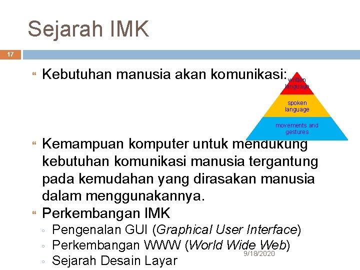Sejarah IMK 17 Kebutuhan manusia akan komunikasi: written language spoken language movements and gestures
