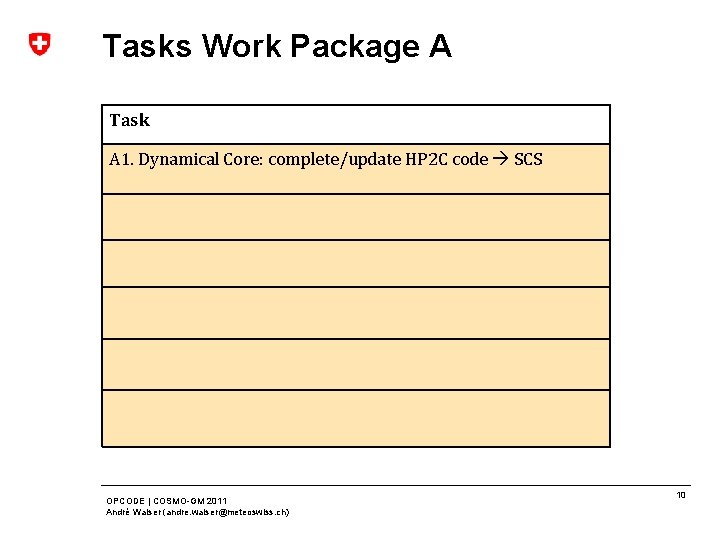Tasks Work Package A Task A 1. Dynamical Core: complete/update HP 2 C code