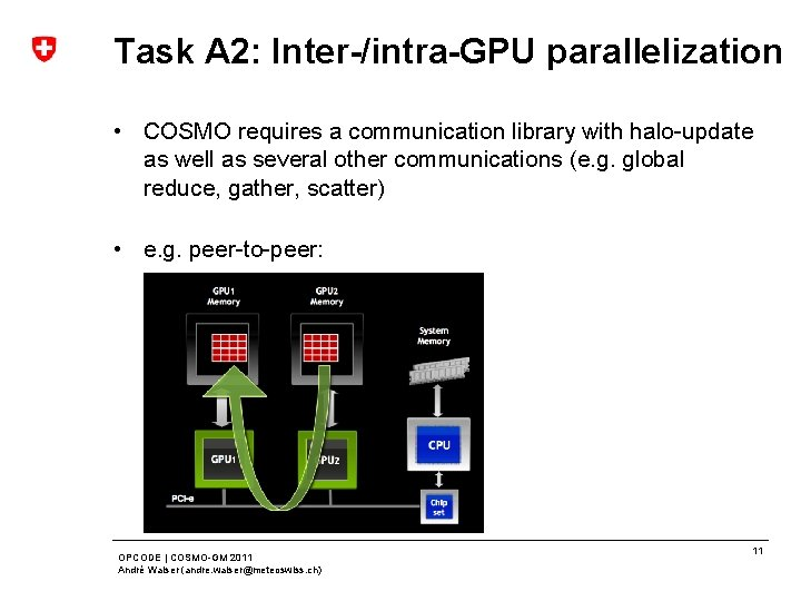 Task A 2: Inter-/intra-GPU parallelization • COSMO requires a communication library with halo-update as