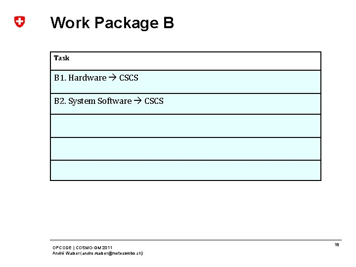Work Package B Task B 1. Hardware CSCS B 2. System Software CSCS OPCODE