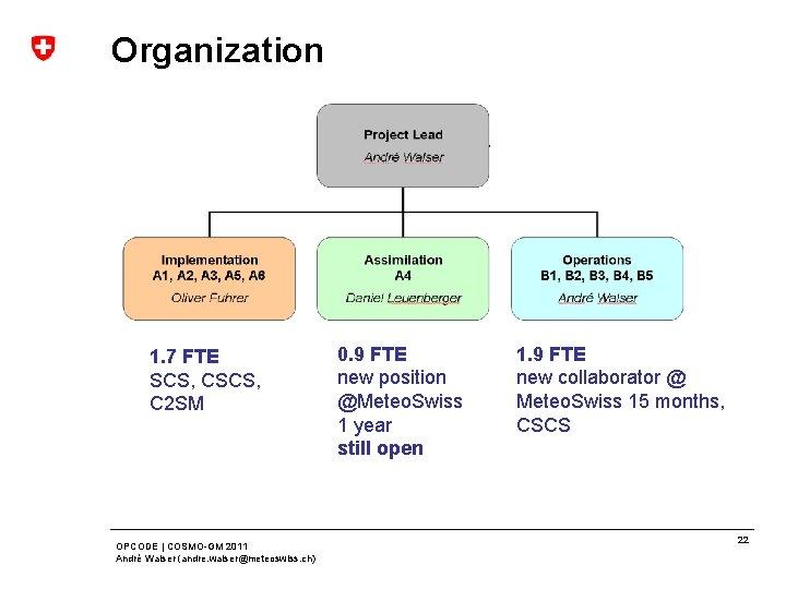 Organization 1. 7 FTE SCS, C 2 SM OPCODE | COSMO-GM 2011 André Walser