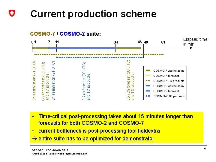 Current production scheme 46 49 34 25 -72 h forecast (00 UTC) and TC