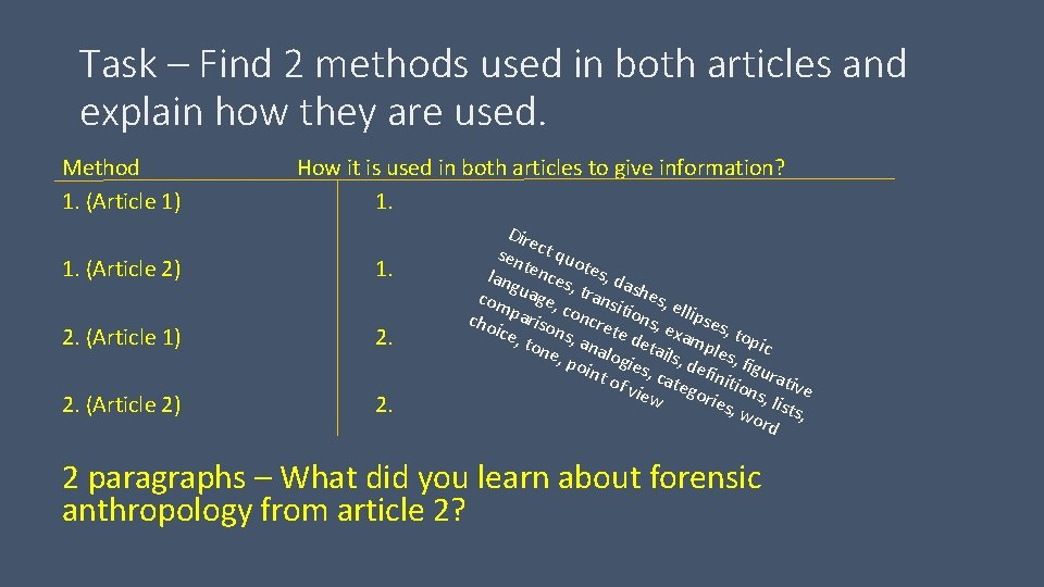 Task – Find 2 methods used in both articles and explain how they are