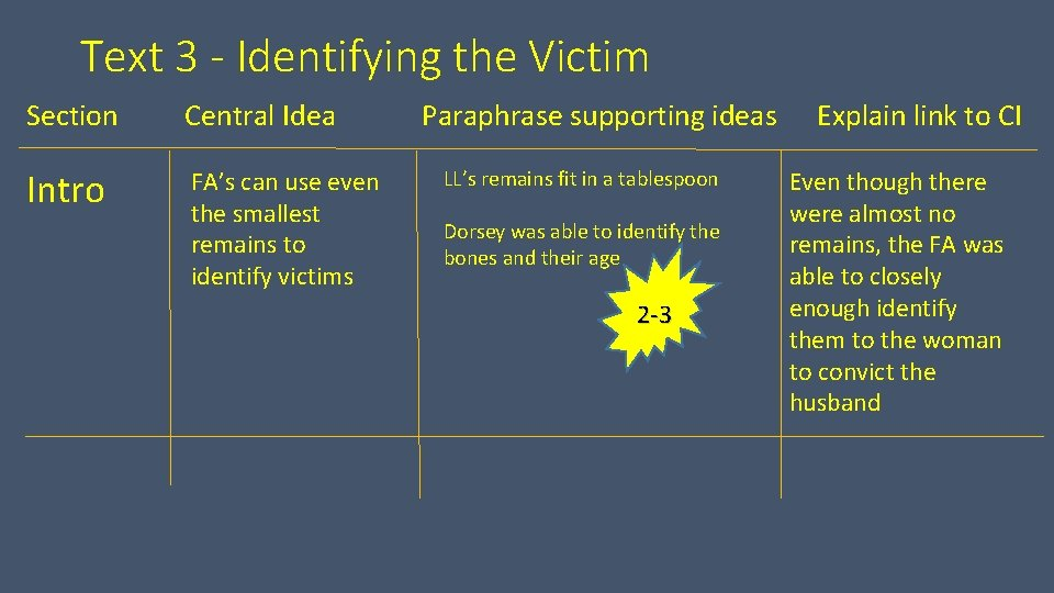 Text 3 - Identifying the Victim Section Central Idea Intro FA's can use even