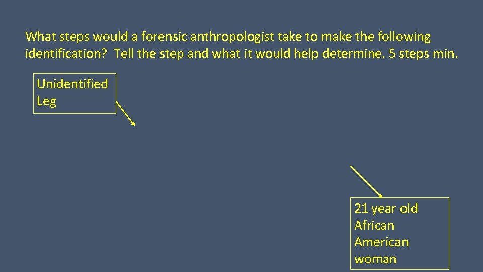 What steps would a forensic anthropologist take to make the following identification? Tell the
