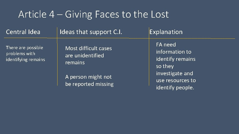 Article 4 – Giving Faces to the Lost Central Idea There are possible problems