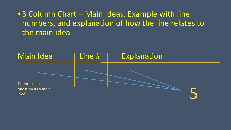 • 3 Column Chart – Main Ideas, Example with line numbers, and explanation