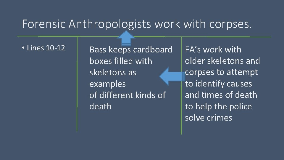 Forensic Anthropologists work with corpses. • Lines 10 -12 Bass keeps cardboard boxes filled