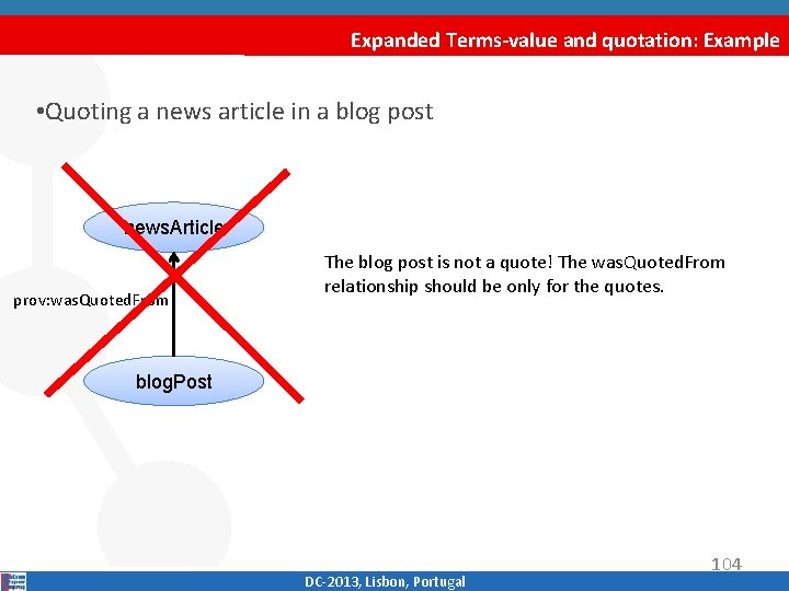 Expanded Terms-value and quotation: Example • Quoting a news article in a blog post