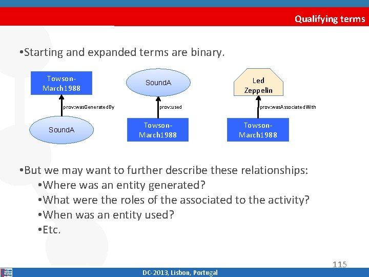 Qualifying terms • Starting and expanded terms are binary. Towson‐ March 1988 prov: was.