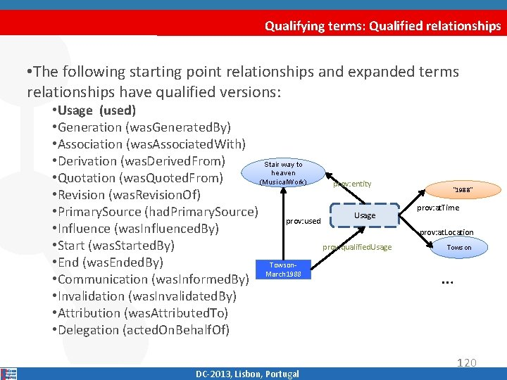 Qualifying terms: Qualified relationships • The following starting point relationships and expanded terms relationships