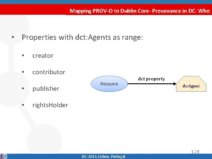 Mapping PROV-O to Dublin Core- Provenance in DC: Who • Properties with dct: Agents