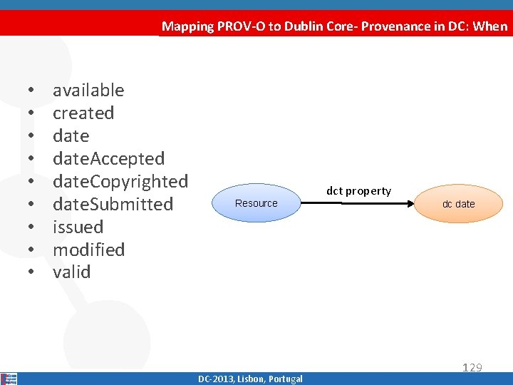 Mapping PROV-O to Dublin Core- Provenance in DC: When • • • available created