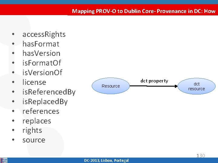 Mapping PROV-O to Dublin Core- Provenance in DC: How • • • access. Rights