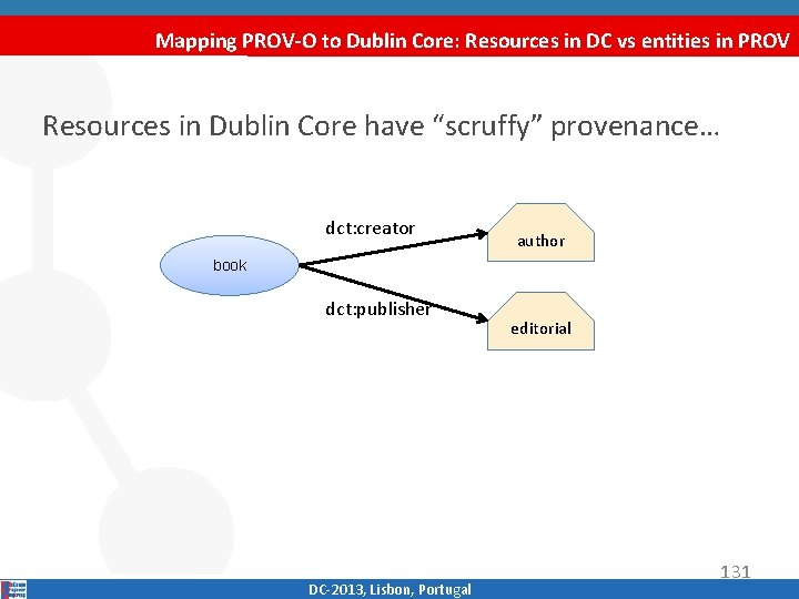Mapping PROV-O to Dublin Core: Resources in DC vs entities in PROV Resources in
