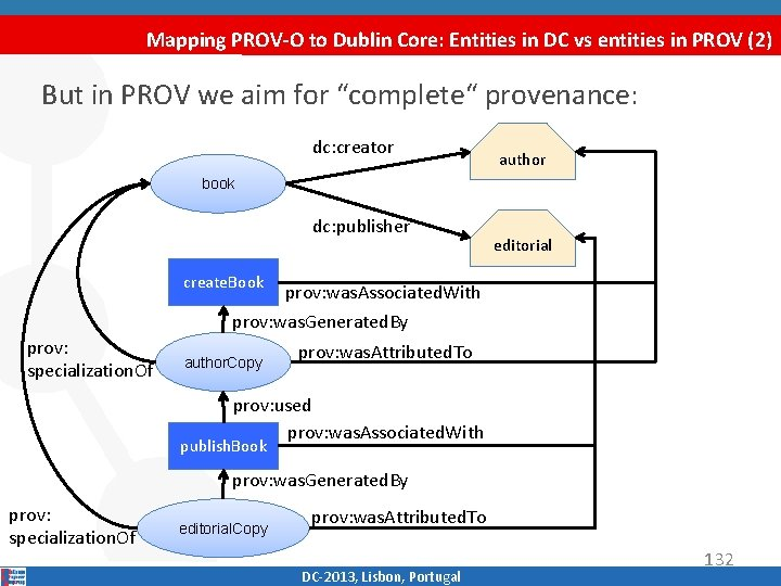 Mapping PROV-O to Dublin Core: Entities in DC vs entities in PROV (2) But